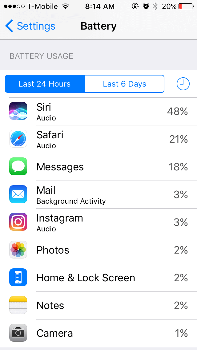 Siri used 48 percent of my battery