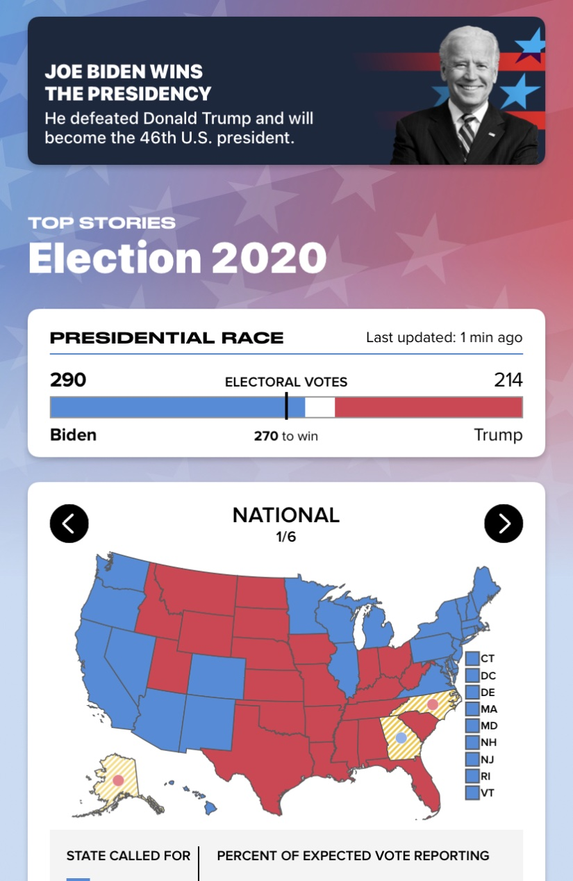 Biden wins 2020 election!